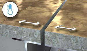Expansion Joint Covers Types of building movement