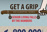 senior living falls by the numbers thumbnail