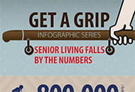 senior living nursinghome falls by the numbers get a grip thumbnail