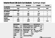 ads lifecycle cost analysis summary sheet