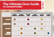 ultimate door guide cheat sheet