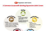 5 Common Issues with Existing Expansion Joint Covers
